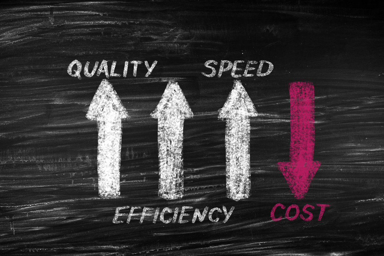 Quality Efficiency Speed Decreased Cost